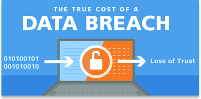 Reduce Patient Privacy Breaches image