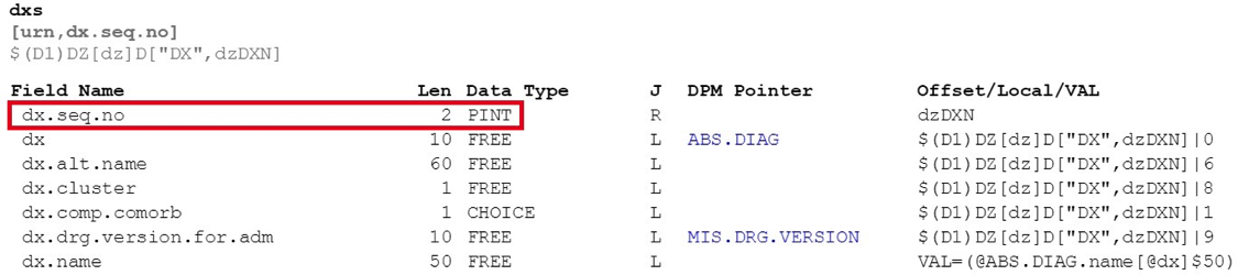 SQL Tip - Managing Diagnosis Codes